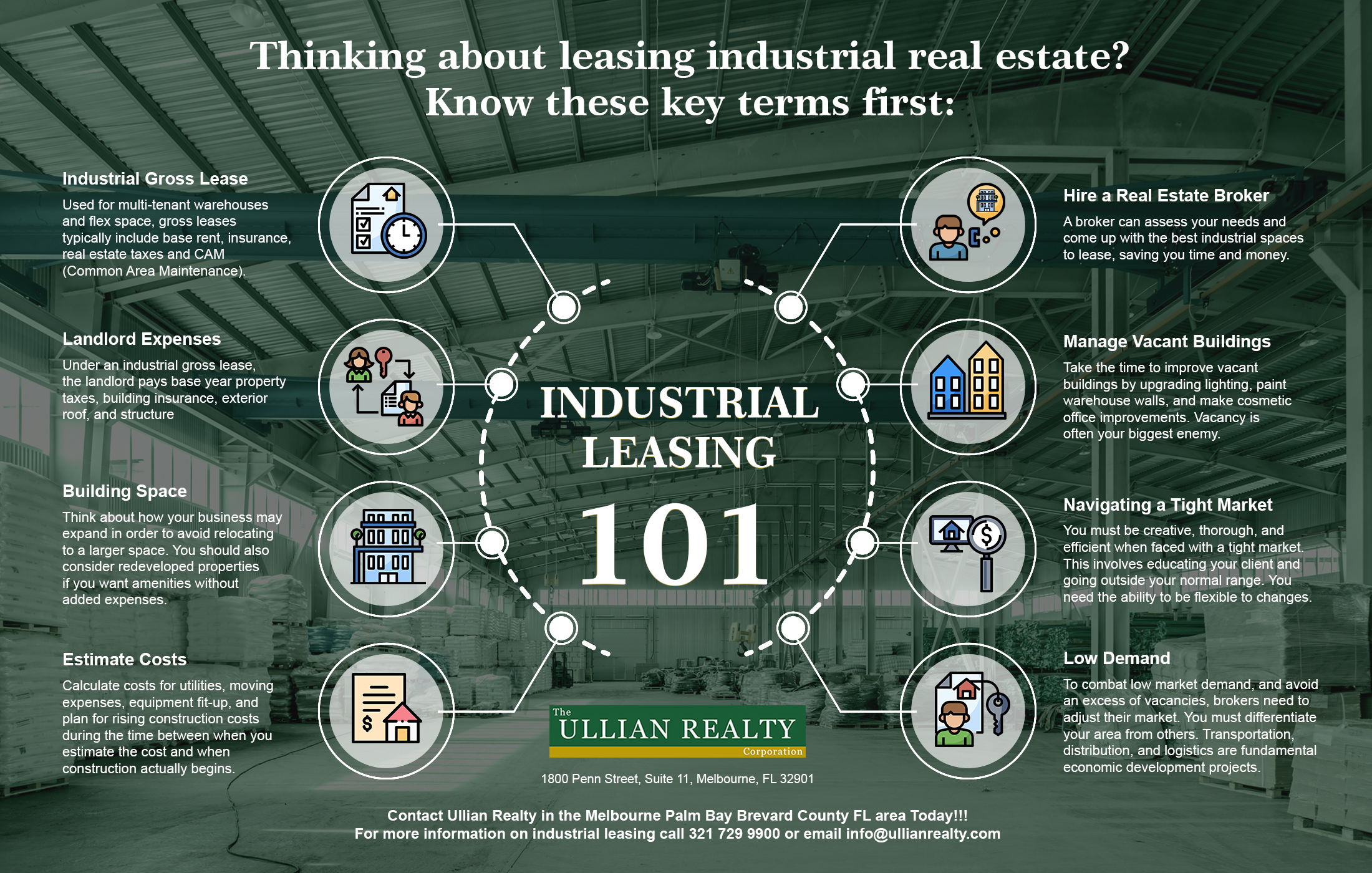 Industrial Leasing 101 infographic